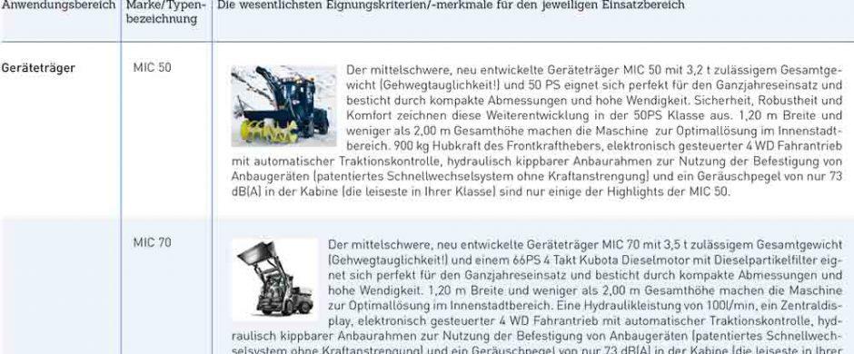 KAERCHER_Kommunalfahrzeuge_0418