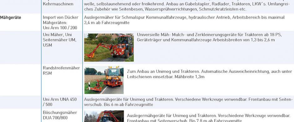 Kahlbacher Kommunal