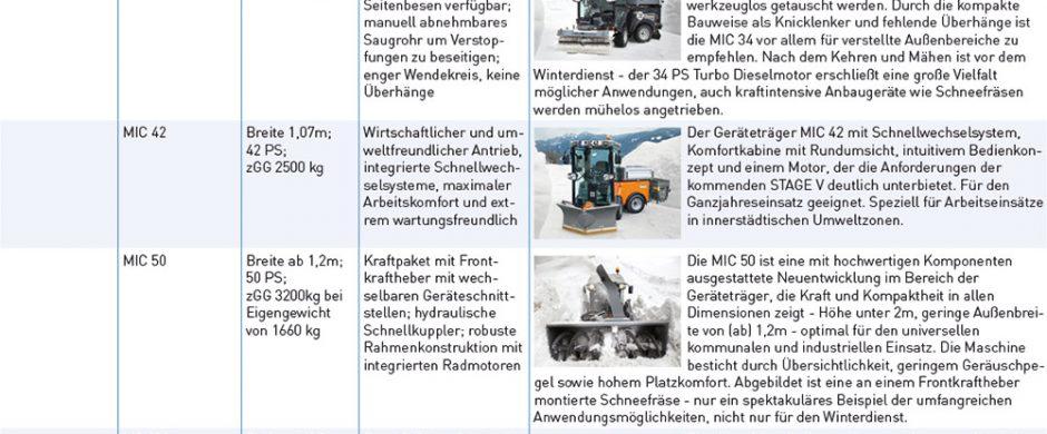 Winterdienstmaschinen Kärcher